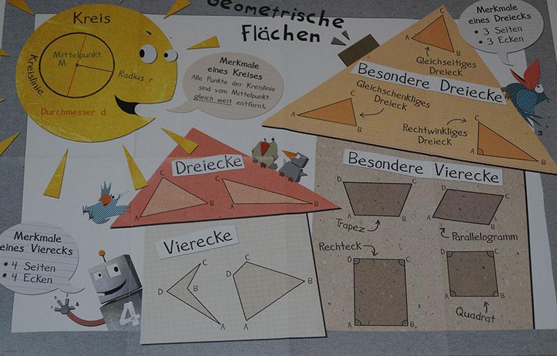 Rolandschule Perleberg » AGs
